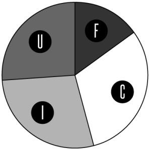 RiderTypesGraph